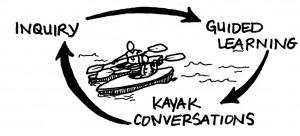 kayakfinal
